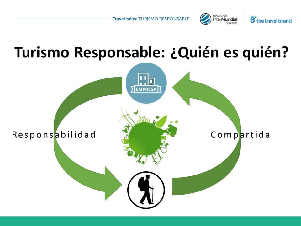 Quien es Quien en Turismo Responsable